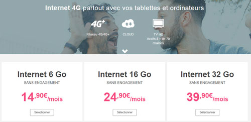 forfaits-cle-3g-bouygues