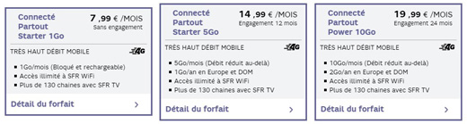 forfaits-cle-3g-sfr