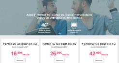 La clé 4G Bouygues à 9,90€ en avril avec le forfait le moins cher du marché
